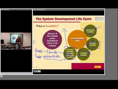15 Information Systems Development  Fundamentals of IT Hepler