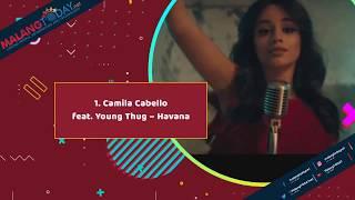 Lagu Mancanegara paling Laris Di Januari 2018