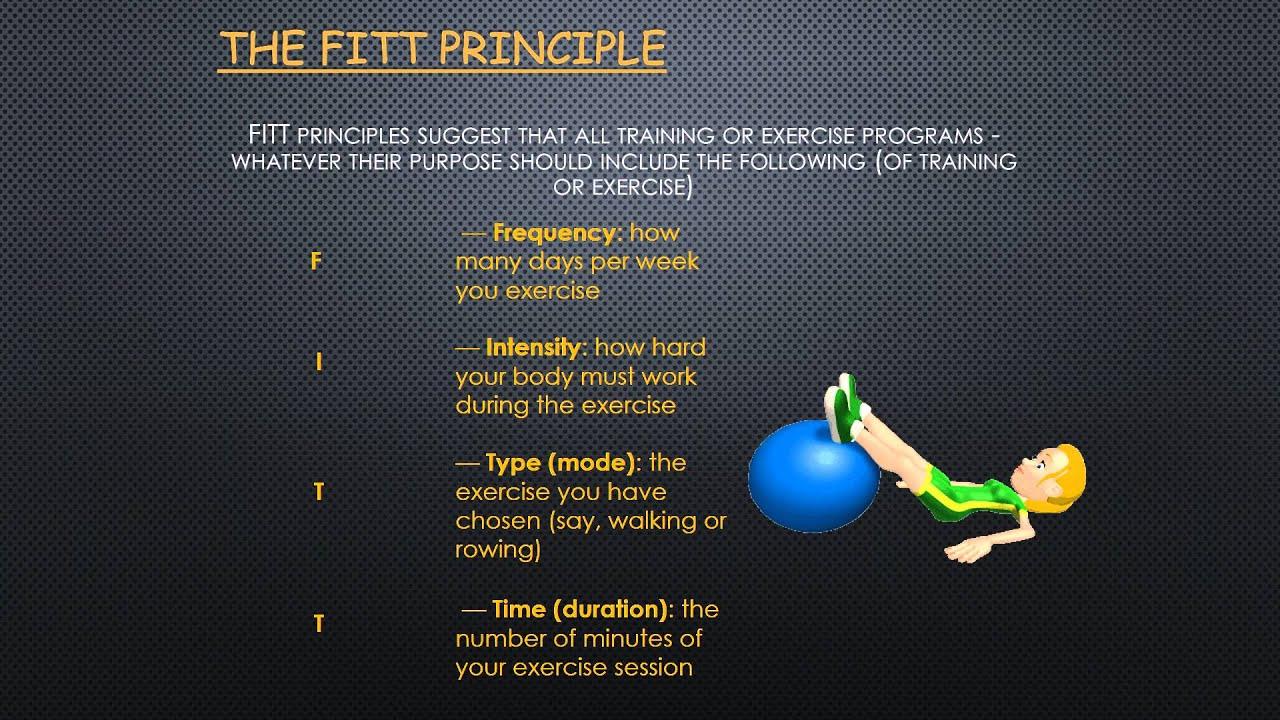 fitt principle