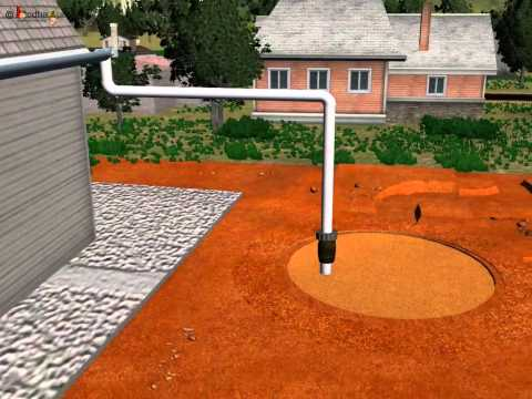 Science - Environment - How to recharge underground water - English