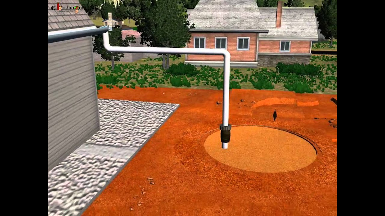 Science - Environment - How to recharge underground water ...