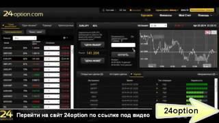 Бинарные Опционы 24option Торговля по Сигналам | 24 Опцион Бинарный