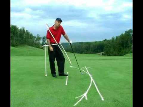 Golf Swing Path Explained