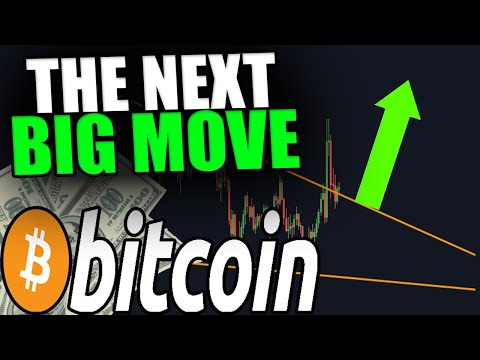 BITCOINS NEXT MOVE! PAY ATTENTION TO THESE LEVELS!