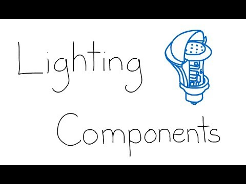 Lighting 101 Series - Part 2: Lighting Components