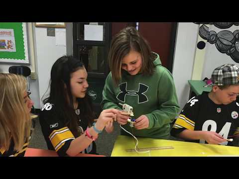 South Fayette Middle School: Habits of Mind Learning Community