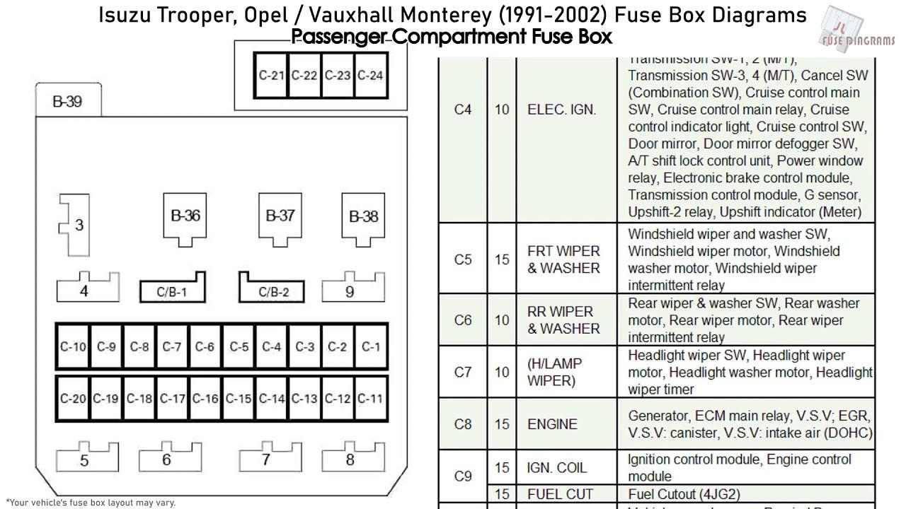 [SCHEMATICS_4JK]  Isuzu Trooper, Opel / Vauxhall Monterey (1991-2002) Fuse Box Diagrams -  YouTube | 1991 Trooper Fuse Box Location |  | YouTube