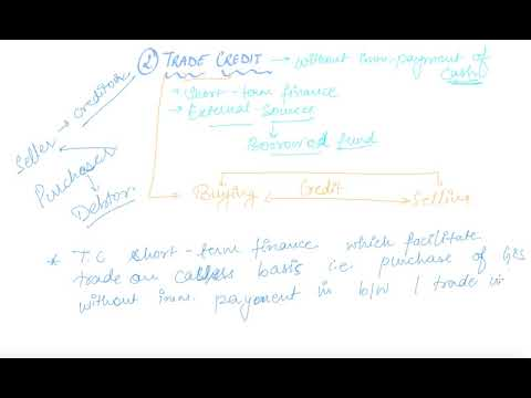 Trade Credit |  Class 11 Business Sources of Business Finance