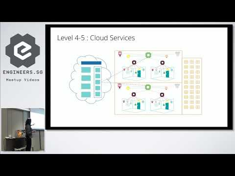 Architecting Scalable Software Platforms for IoT