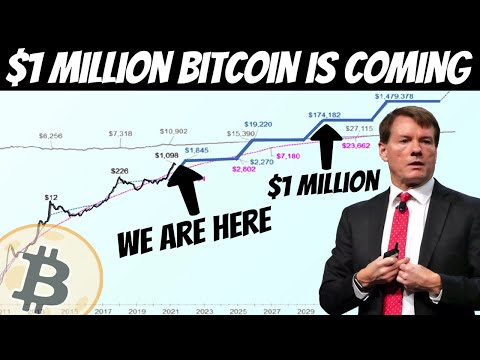 Michael Saylor - Bitcoin is The Only Winner!!   +$1,000,000 is Just the Matter of Time!!