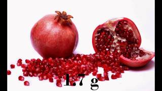 Top 10 Protein Rich Fruits with Protein Content Value