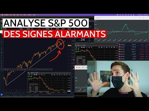 ANALYSE COMPLÈTE S&P 500 : DES SIGNES INQUIÉTANTS (analyse fondamentale, technique, saisonnalité...)