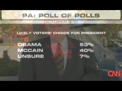 CNN Polls : Obama leads in BattlegroundKaynak: YouTube · Süre: 3 dakika11 saniye