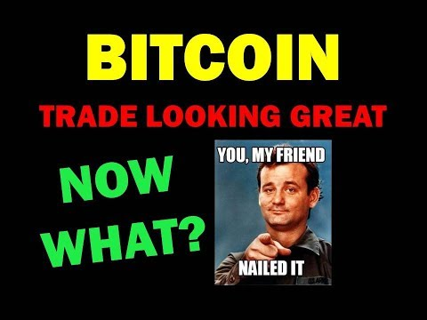 Bitcoin Litecoin Market/Trade Update - How To Enter Trades?