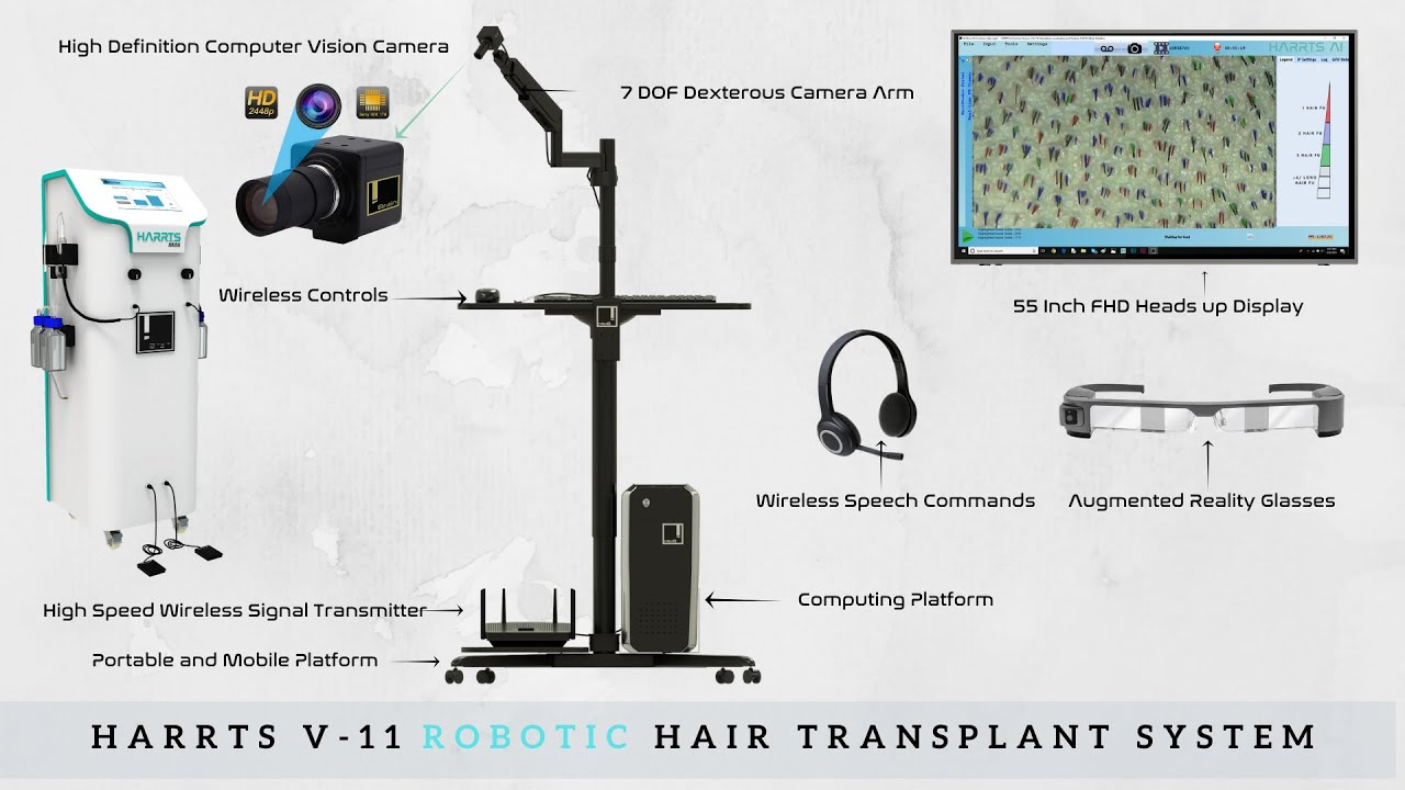 HARRTS V 11 Robotic Hair Transplant System - Explanatory Video