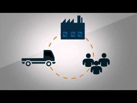 Intelligent Procurement Analytics by Bosch