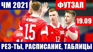 Футзал чемпионат мира 2021 Россия вышла в плей офф Турнирные таблицы расписание и результаты игр