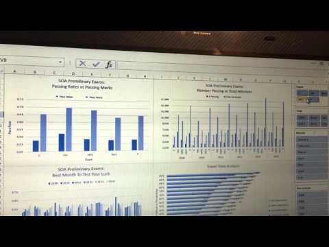 actuarial-exams-analysis-in-excel-2013-using-pivot-charts,-dashboards