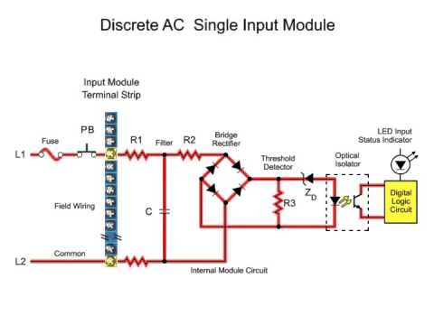 plc ac input and output plc Block Diagram