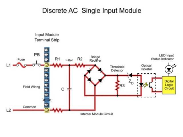 PLC: AC Input and Output - YouTubeYouTube