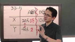 石川秀樹先生「速習!ミクロ経済学」 第33回 自由貿易 3/7