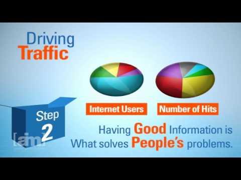 Marketing Web Video- Accelerated Profits