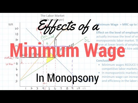 Minimum Wages in Monopsonistic Labor Markets