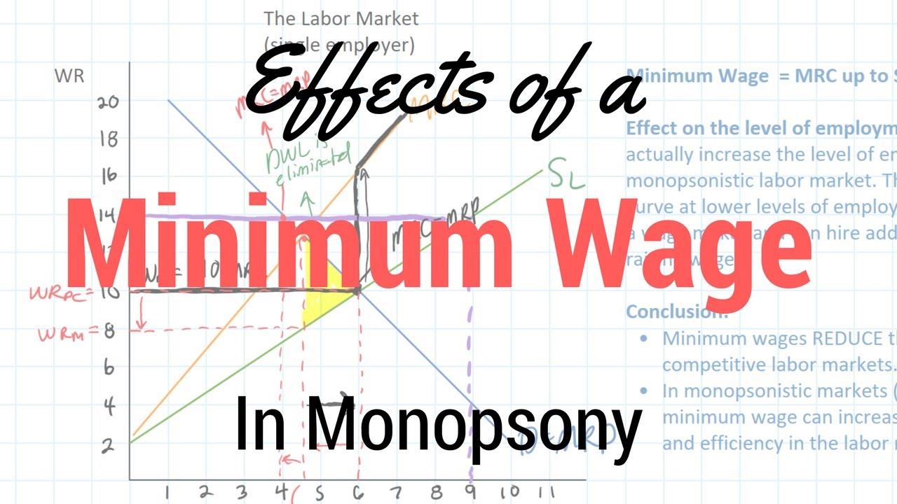 positive effects of raising minimum wage