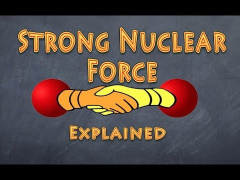 Strong Force Explained