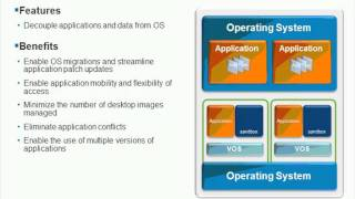 vmware view in the real world dell vmware and f5 networks
