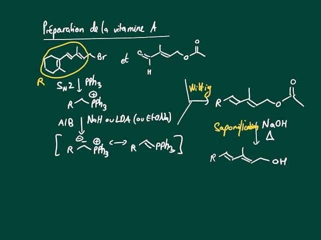 Exercice d'application : préparation de la vitamine A