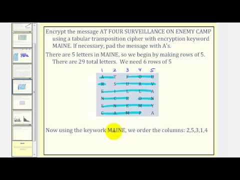 Cryptography: Transposition Cipher - YouTube