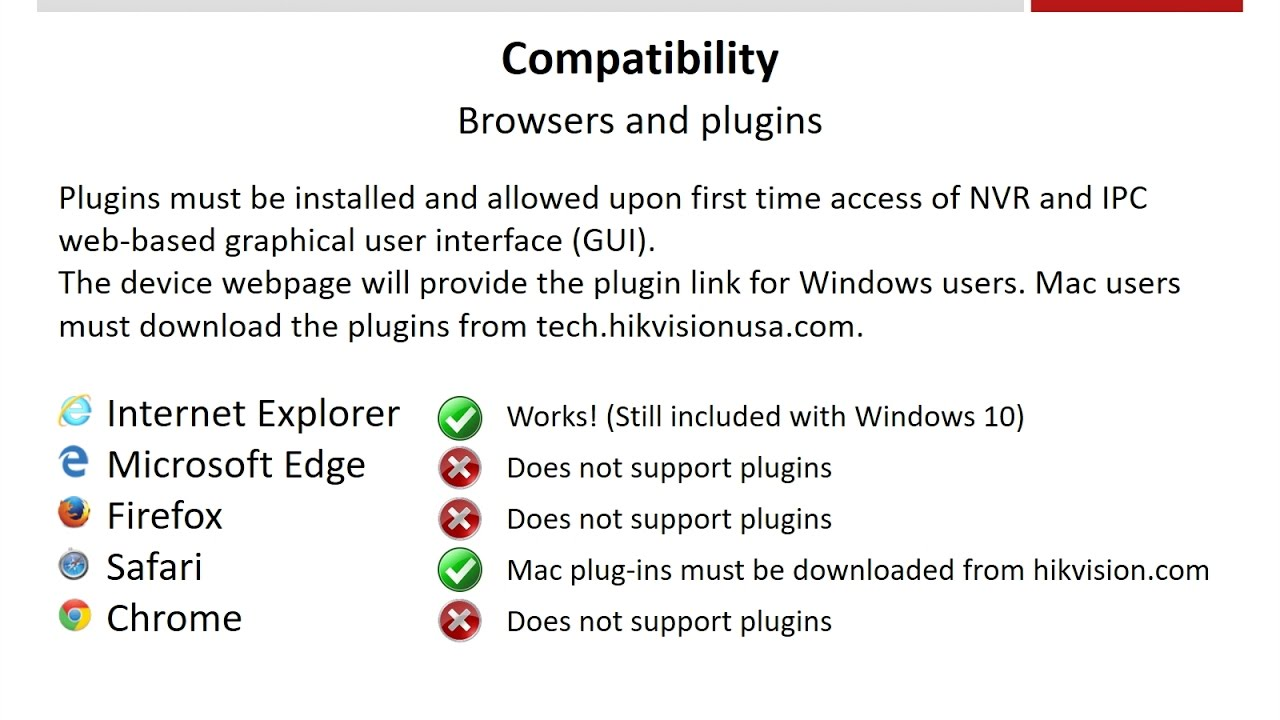 Access Hikvision Devices in Chrome Web Browser with IE Tab