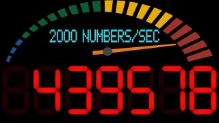 Скачать Numbers 1 To 1000000 Digital With Speedo