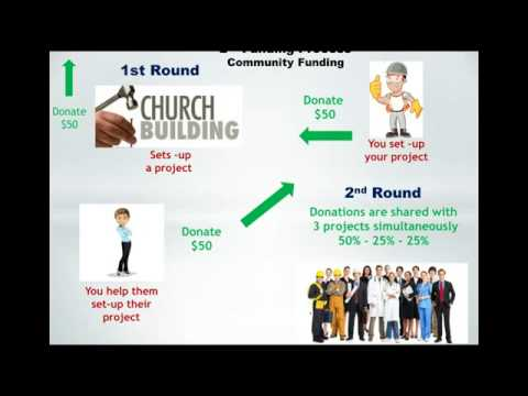 How Ministries Use CrowdFunding To Raise Funds!  Church Funding 5 20 15