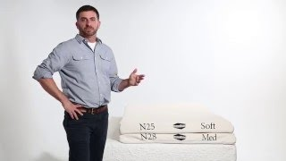 Latex Mattress Topper, How to choose the right one for your body.
