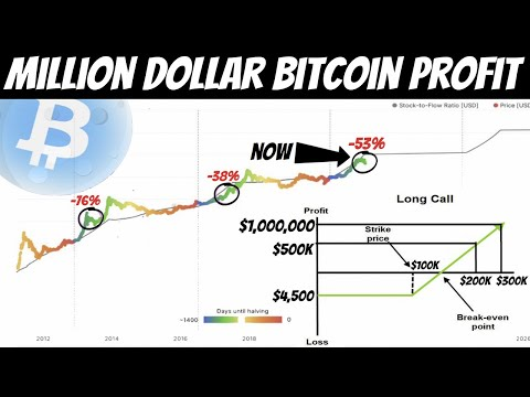 How to Turn $22,000 Investment into $1 Million Profit in Bitcoin Market | [ Not a Clickbait ]