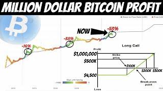profitul bitcoin și taes