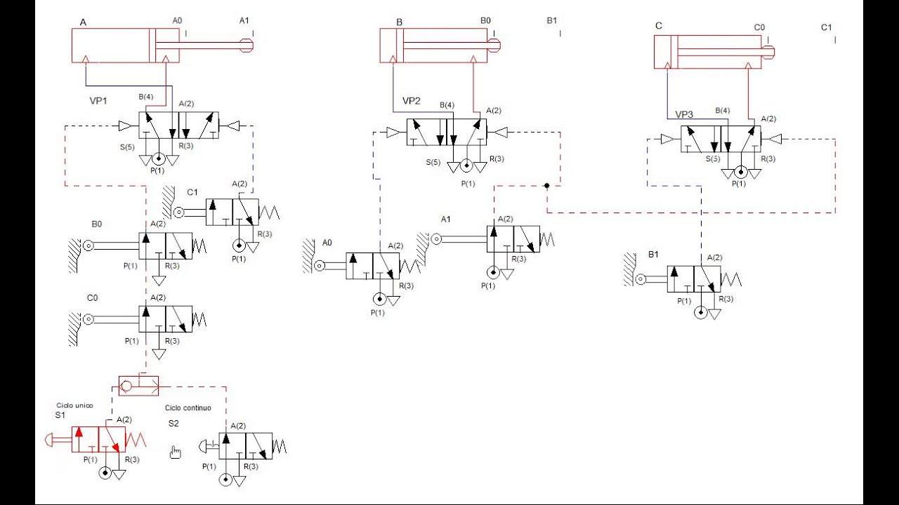 Circuito Neumatico Basico : D2 [ a b c a b c ] secuencia simple de tres cilindros