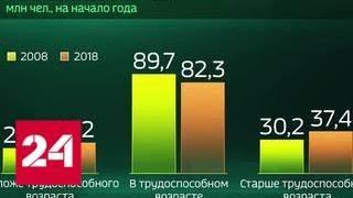 россия в цифрах. Как меняется возрастная структура населения России - Россия 24