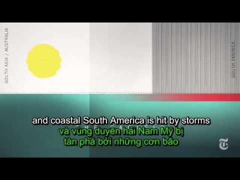 """Luyện Nghe tiếng Anh:Bài 5""""How It Happens – El Niño"""""""