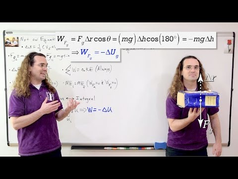 AP Physics C: Equations To Memorize (Mechanics)