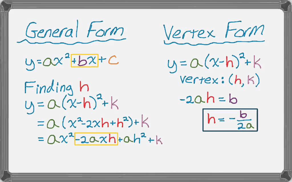 Writing Quadratic Functions in Vertex Form - YouTube