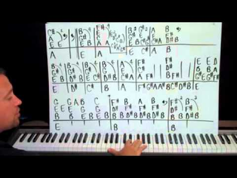 how to play real love on piano