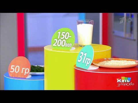 Продукты против вздутия живота. Жить здорово! (12.10.2017)