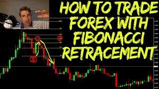 Forex Trading: Fibonacci Retracement Techniques 👍