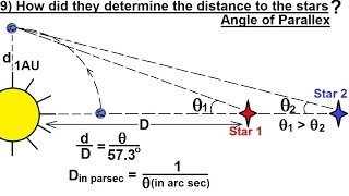 Astronomy - Measuring Distance, Size, and Luminosity (9 of 30) Distance using parallax angle