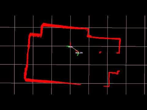 laser_scan_matcher