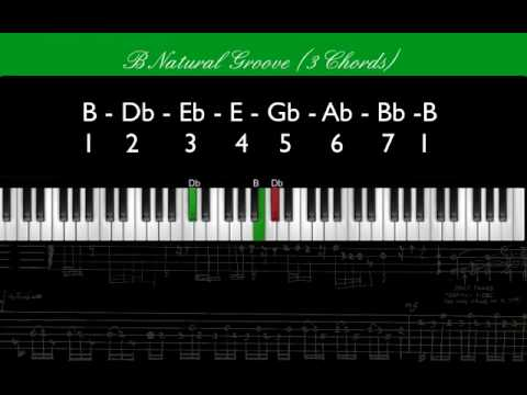 How To Play We Lift Our Hands Jmoss In B Natural Youtube