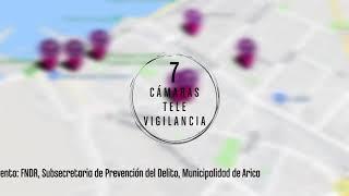 Video: Cámaras de televigilancia IMA